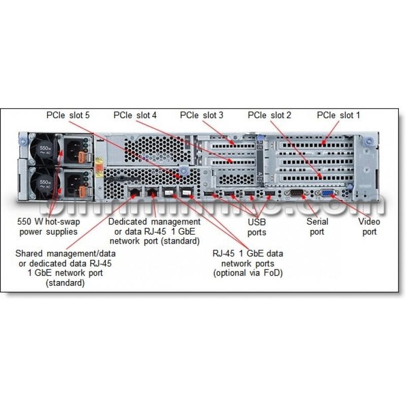 Lenovo Ibm System X3630 M4