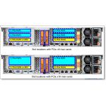 Lenovo IBM System x3650 M5